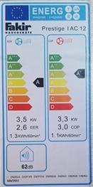 AC12 - energetický štítek