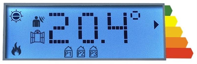 Duální thermo radiátory IQ-K