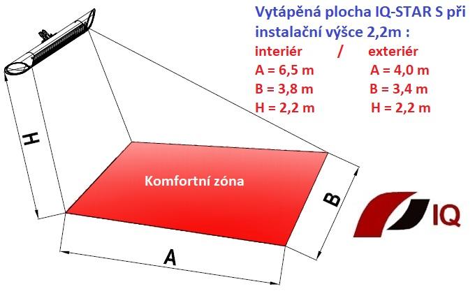https://www.shop-admin.cz/userdata/shopimg/thermowell/Image/Vytapena-plocha-IQ-STAR-S-a.jpg