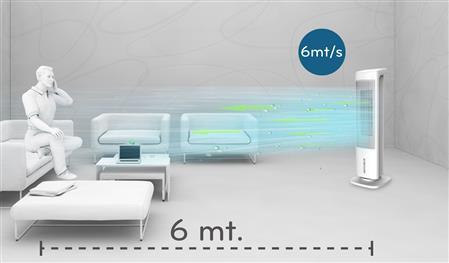 Multifunkční IQ-OMI pro ohřev, chlazení, zvlhčování a čištění vzduchu